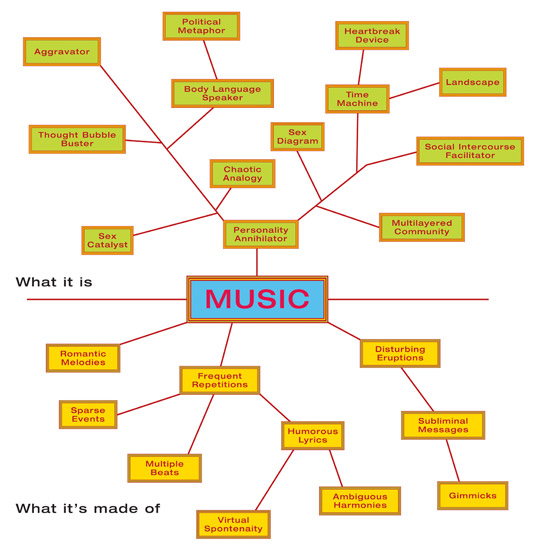 8a music tree large